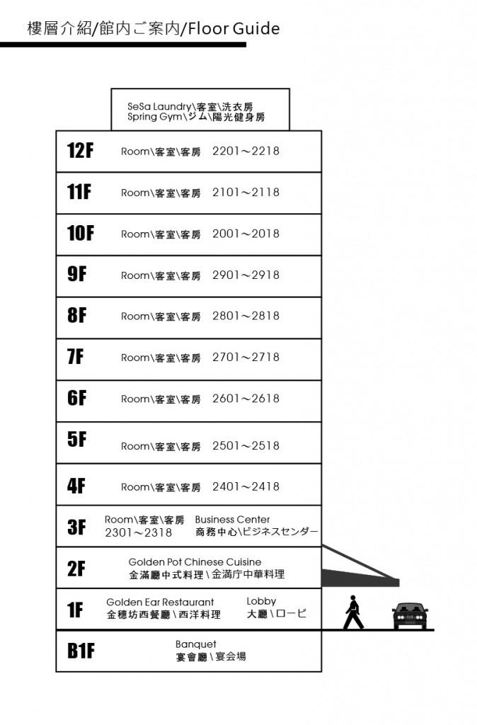 2019官網樓層介紹-01